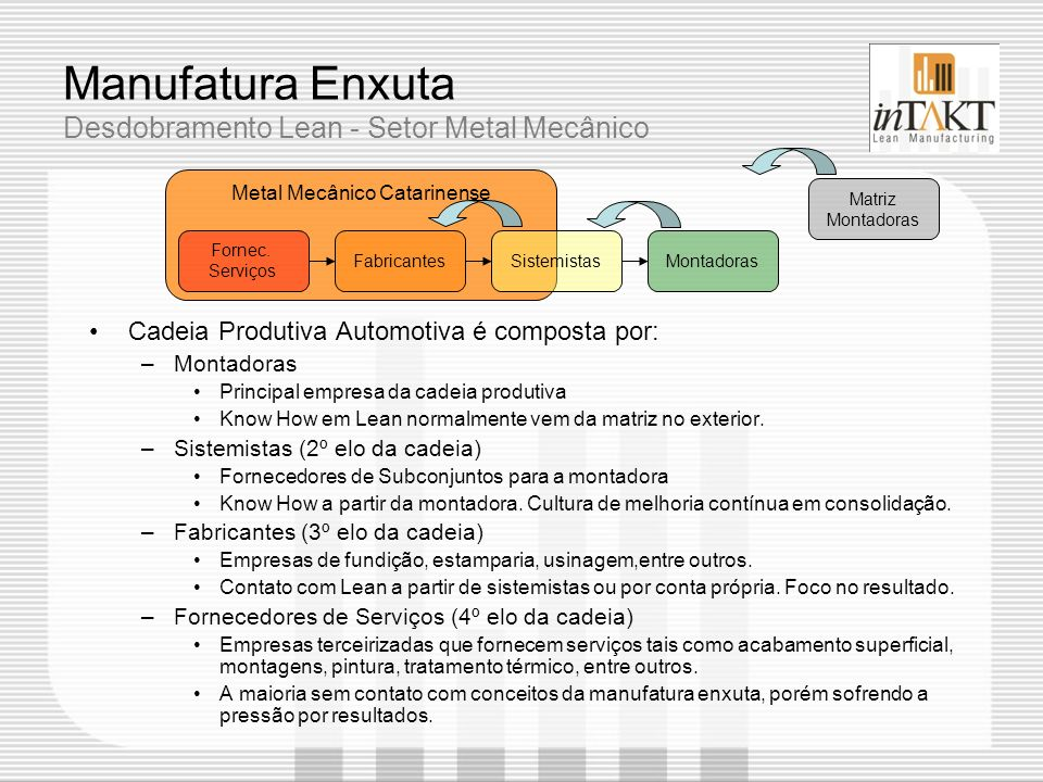 Manufatura Enxuta Desdobramento Lean - Setor Metal Mecânico