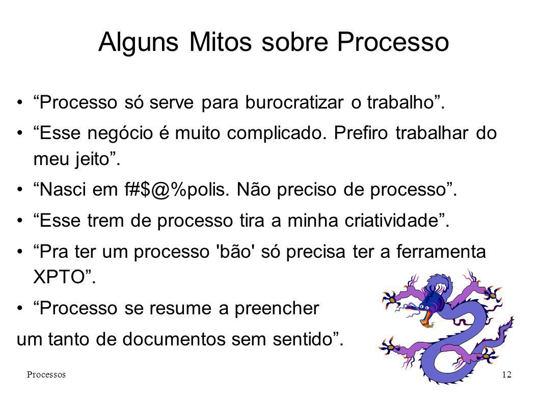 Alguns Mitos sobre Processo