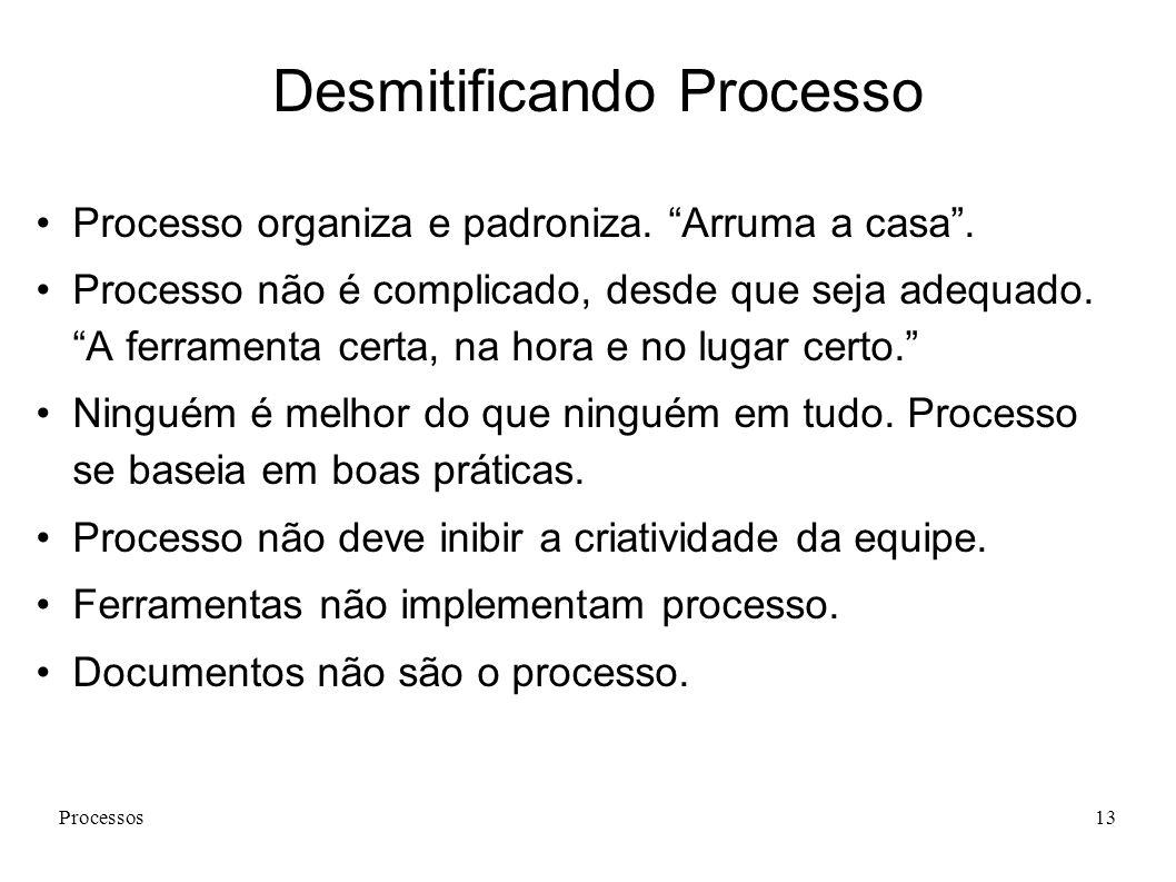 Desmitificando Processo