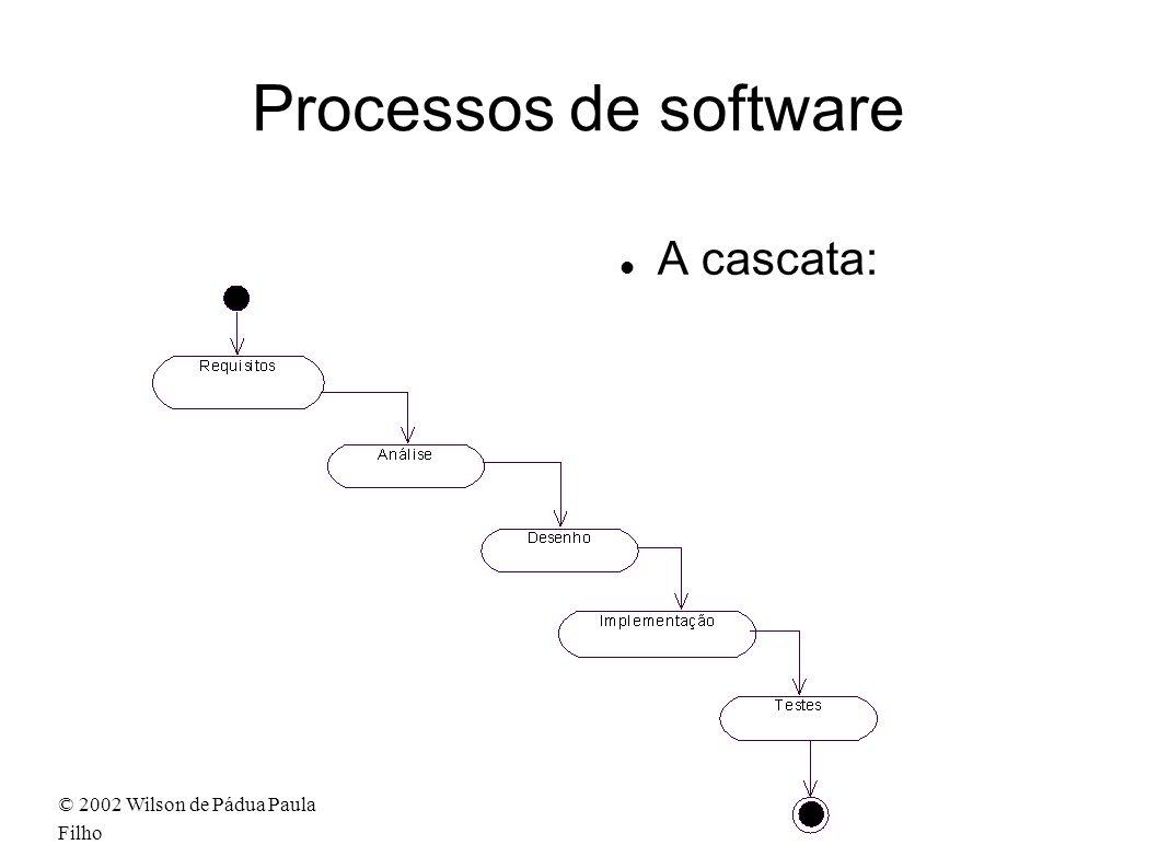 Processos de software A cascata: © 2002 Wilson de Pádua Paula Filho