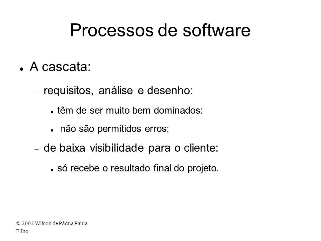 Processos de software A cascata: requisitos, análise e desenho: