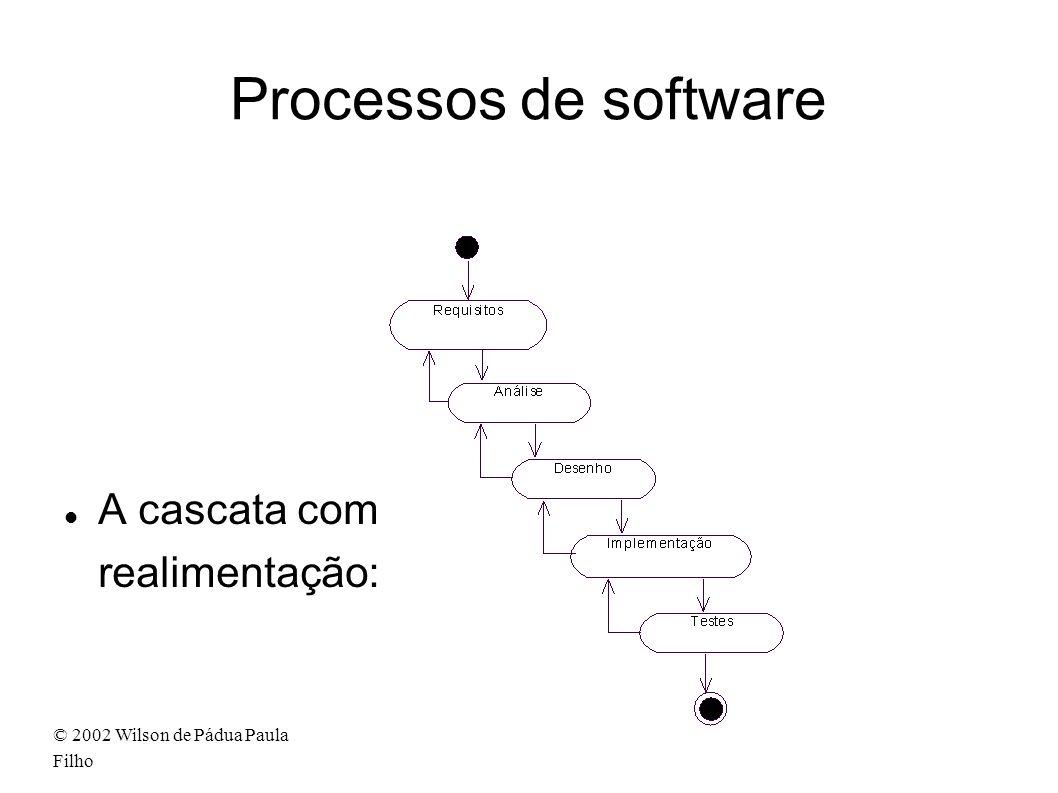 Processos de software A cascata com realimentação: