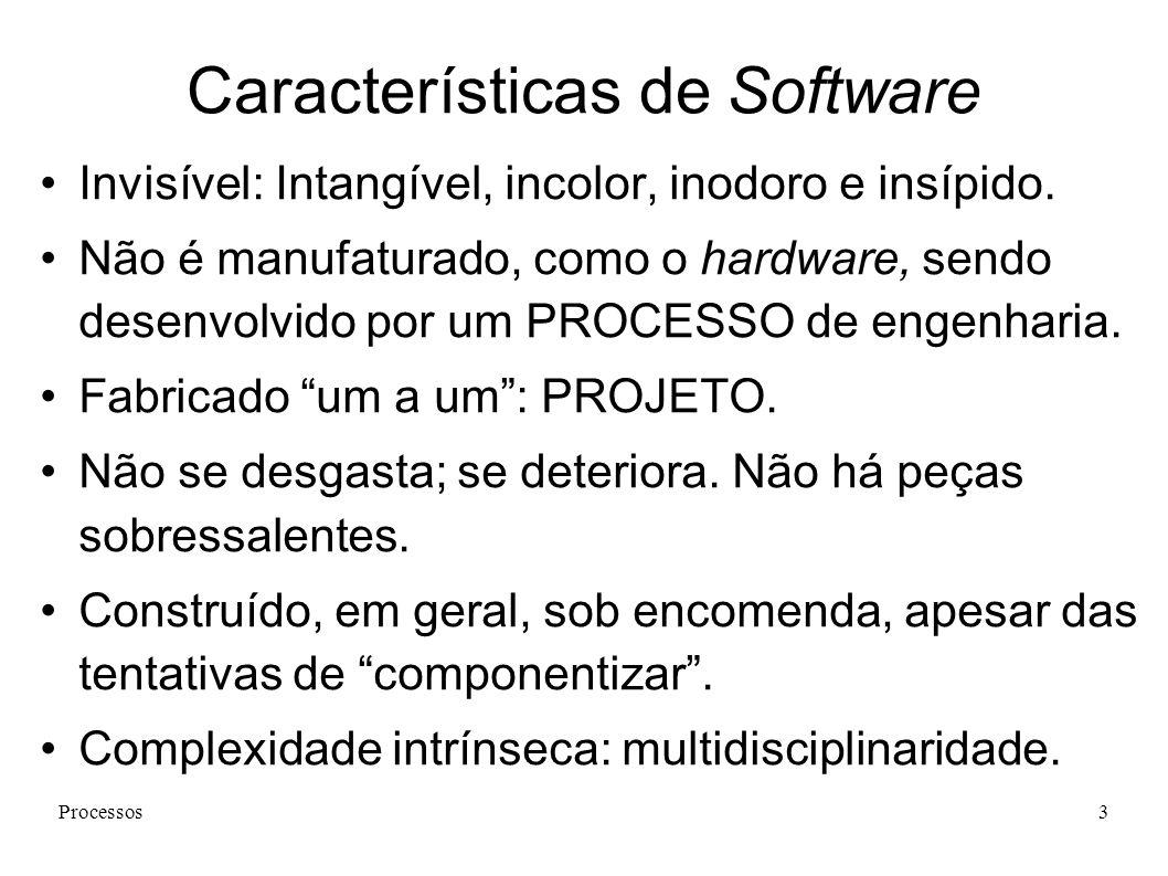Características de Software