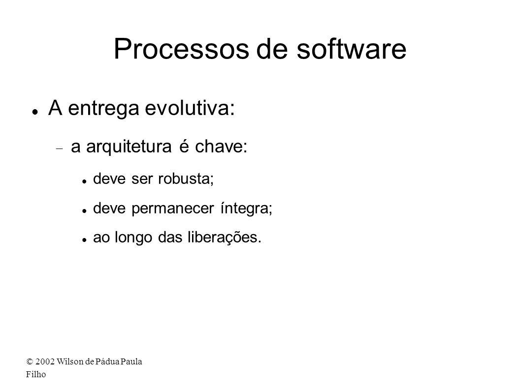 Processos de software A entrega evolutiva: a arquitetura é chave: