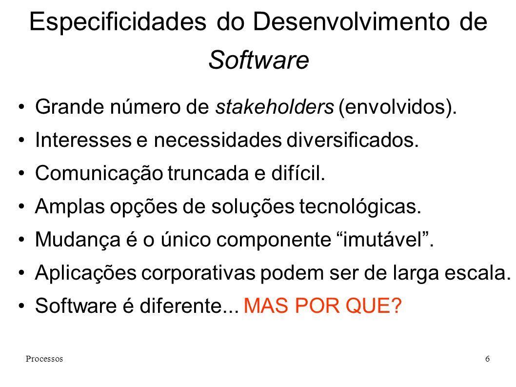 Especificidades do Desenvolvimento de Software