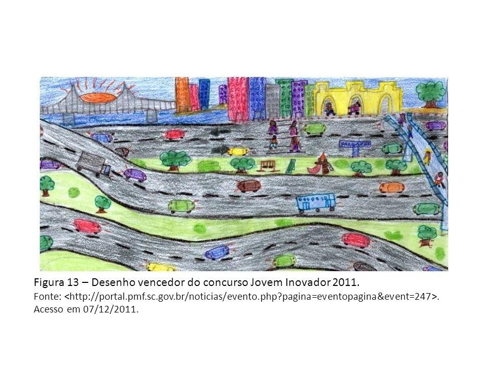 Figura 13 – Desenho vencedor do concurso Jovem Inovador 2011.