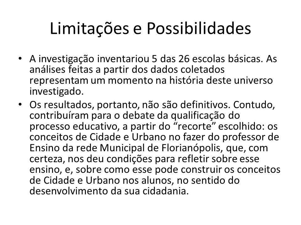 Limitações e Possibilidades