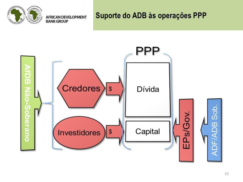 PPP Credores EPs/Gov. Suporte do ADB às operações PPP Dívida