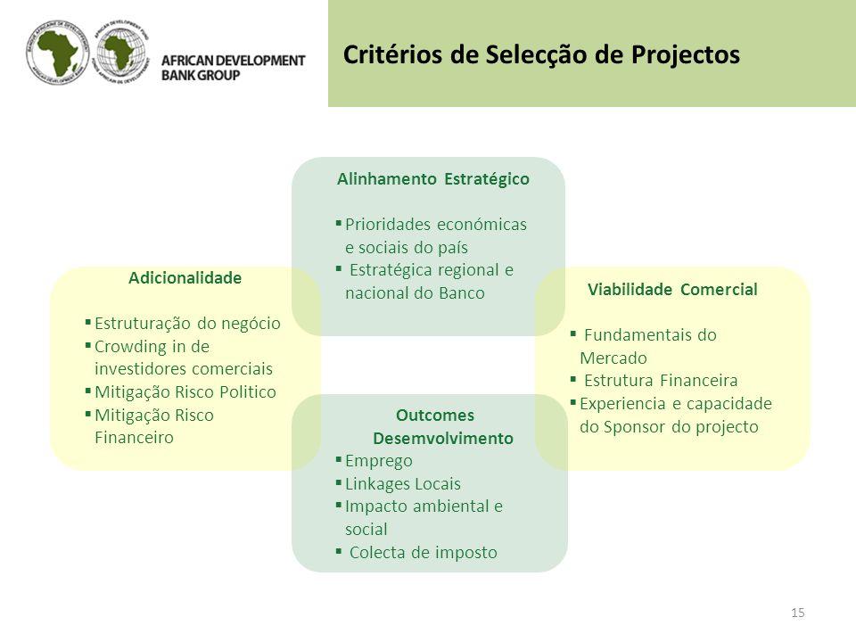 Alinhamento Estratégico Viabilidade Comercial Outcomes Desemvolvimento
