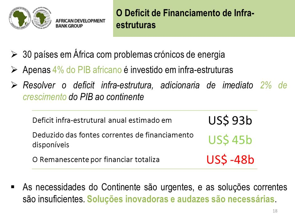 O Deficit de Financiamento de Infra-estruturas