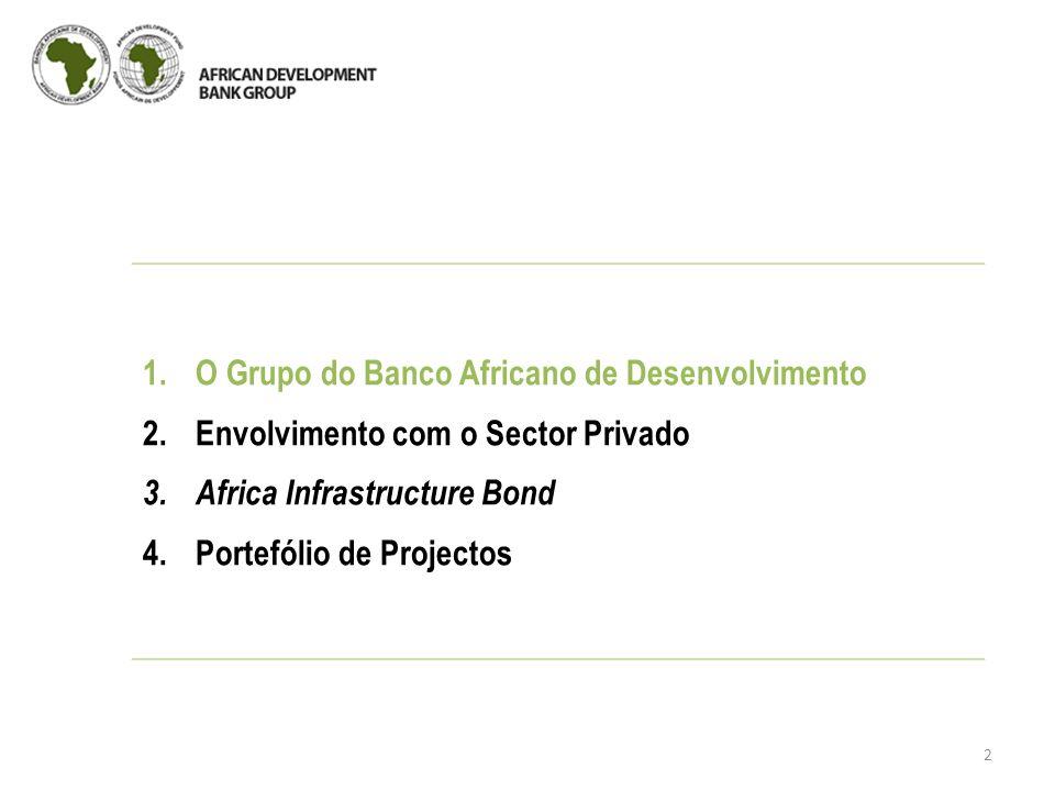 O Grupo do Banco Africano de Desenvolvimento