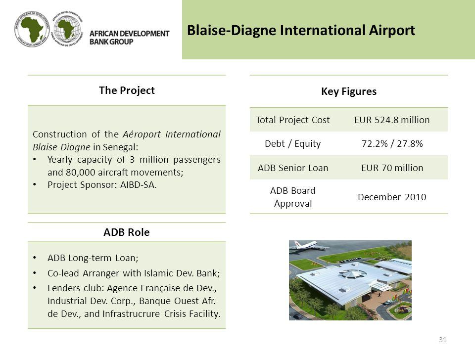 Blaise-Diagne International Airport