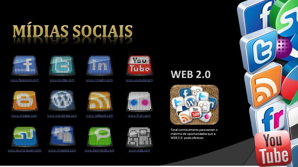 Mídias sociais WEB 2.0 www.facebook.com www.twitter.com
