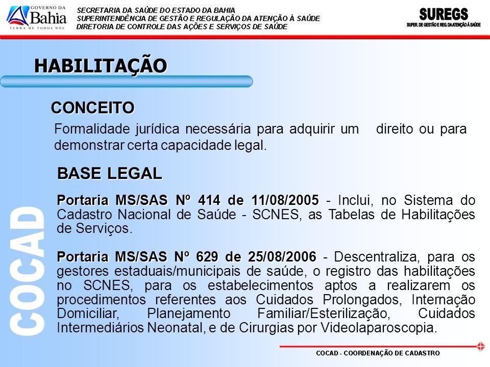 HABILITAÇÃO CONCEITO BASE LEGAL
