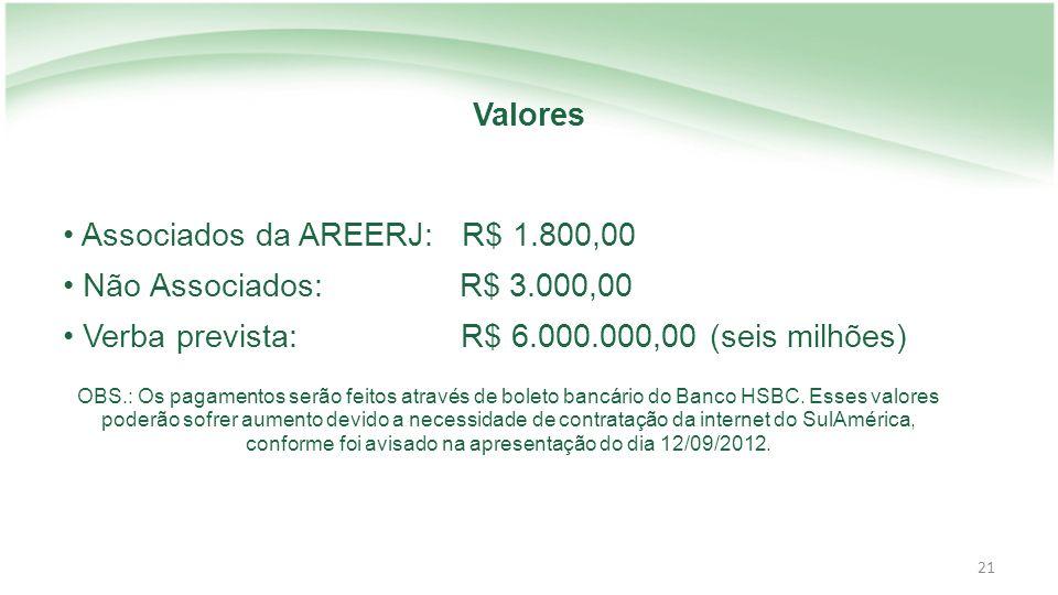 • Associados da AREERJ: R$ 1.800,00 • Não Associados: R$ 3.000,00