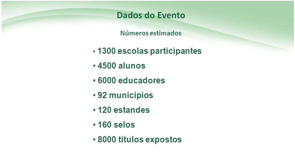 Dados do Evento 4500 alunos 6000 educadores 92 municípios 120 estandes