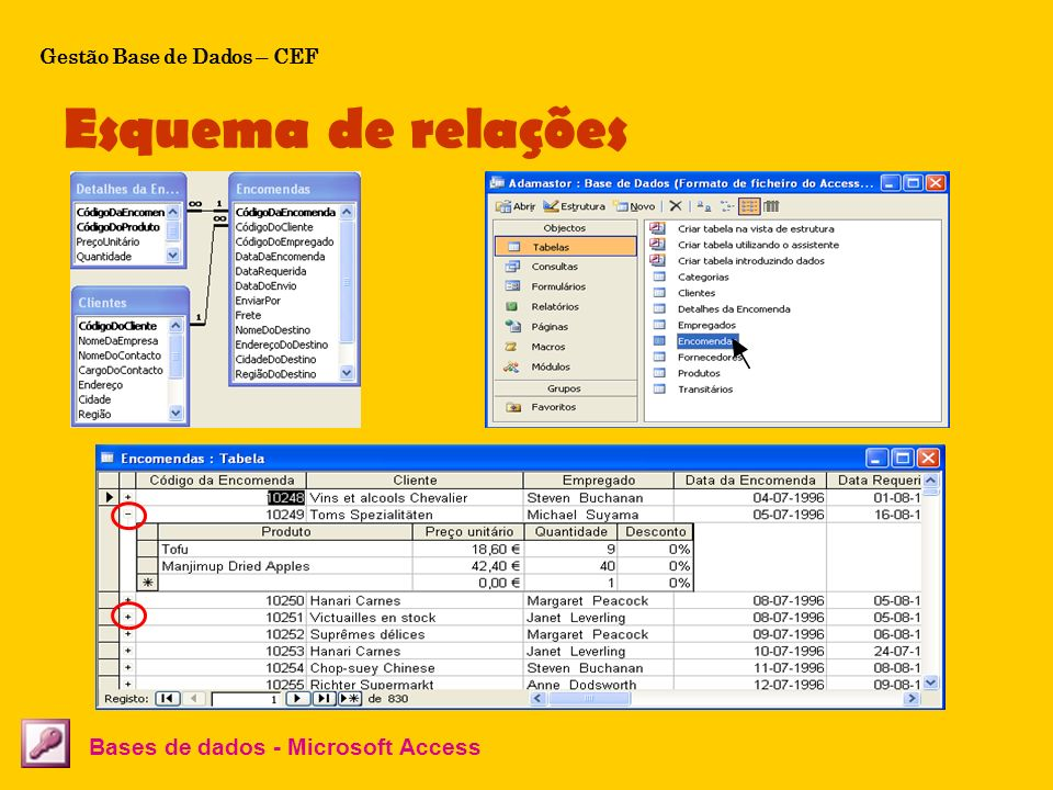 Esquema de relações Bases de dados - Microsoft Access