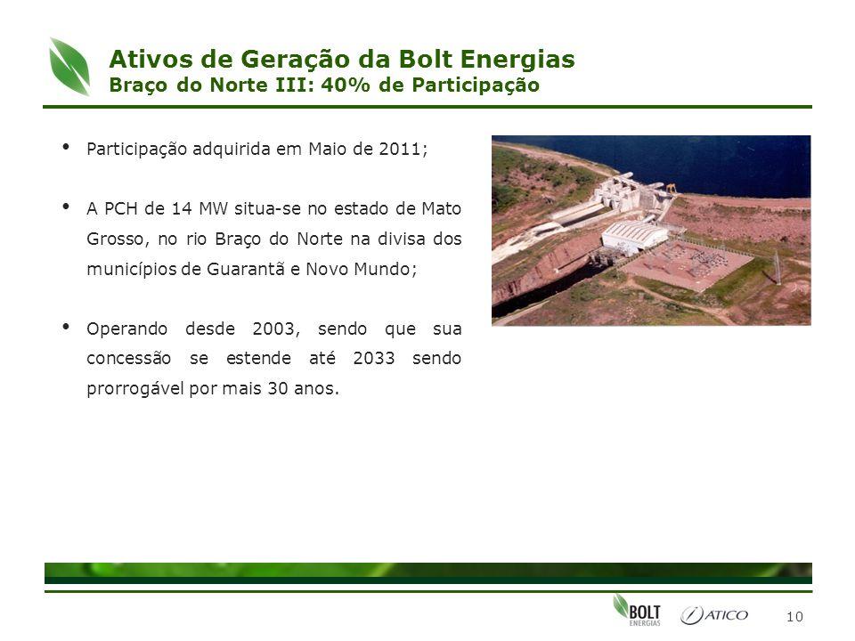 Ativos de Geração da Bolt Energias Braço do Norte III: 40% de Participação