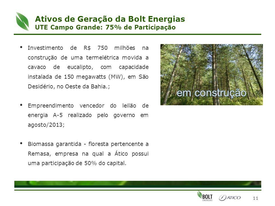 Ativos de Geração da Bolt Energias UTE Campo Grande: 75% de Participação