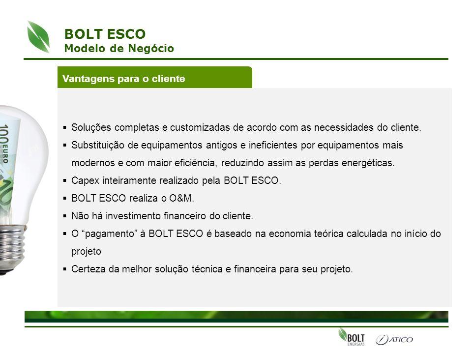 BOLT ESCO Modelo de Negócio Vantagens para o cliente