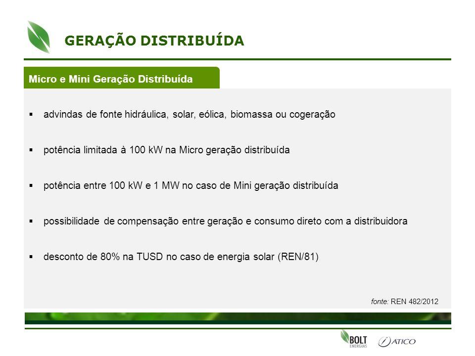 GERAÇÃO DISTRIBUÍDA Micro e Mini Geração Distribuída