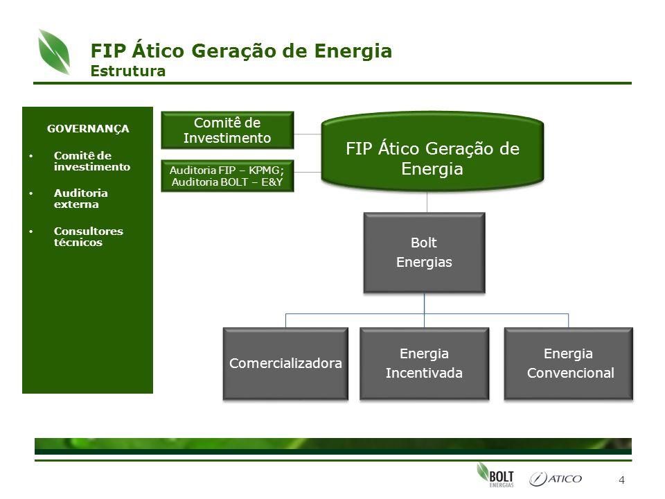 FIP Ático Geração de Energia Estrutura