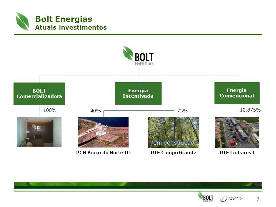 Bolt Energias Atuais investimentos