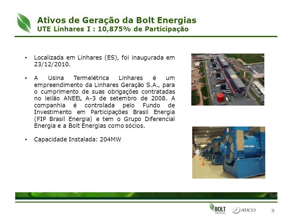 Ativos de Geração da Bolt Energias UTE Linhares I : 10,875% de Participação