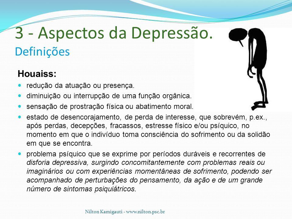 3 - Aspectos da Depressão. Definições