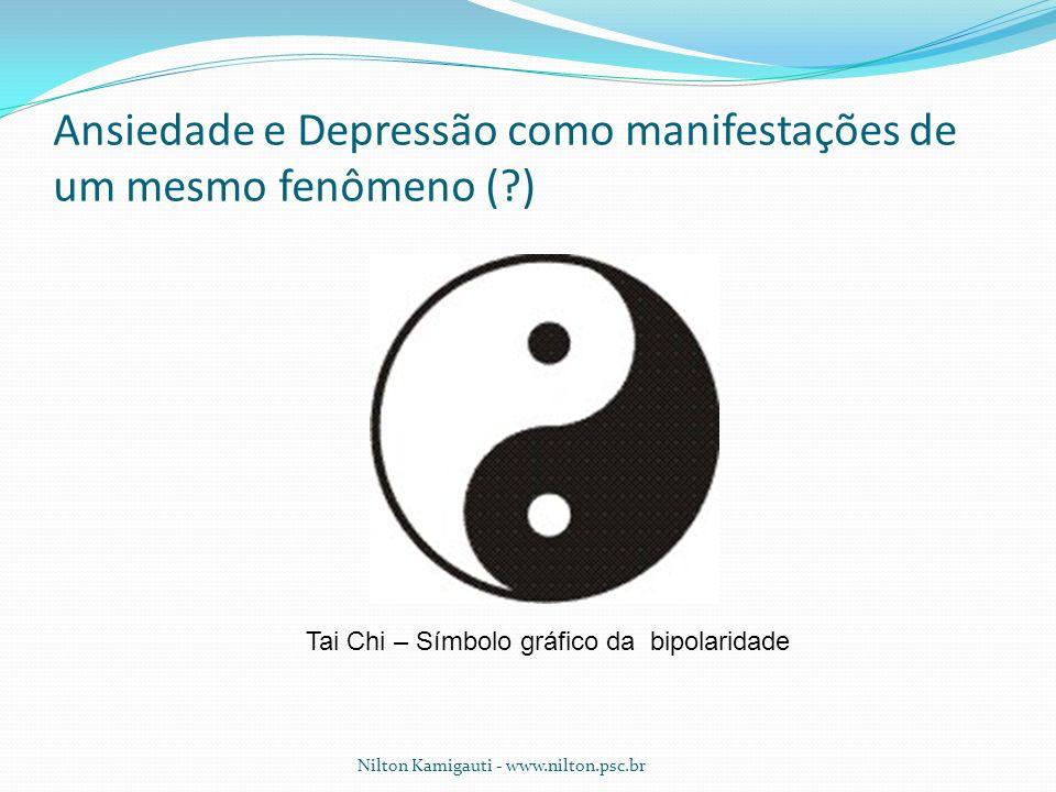 Ansiedade e Depressão como manifestações de um mesmo fenômeno ( )