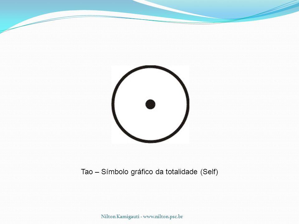 Tao – Símbolo gráfico da totalidade (Self)