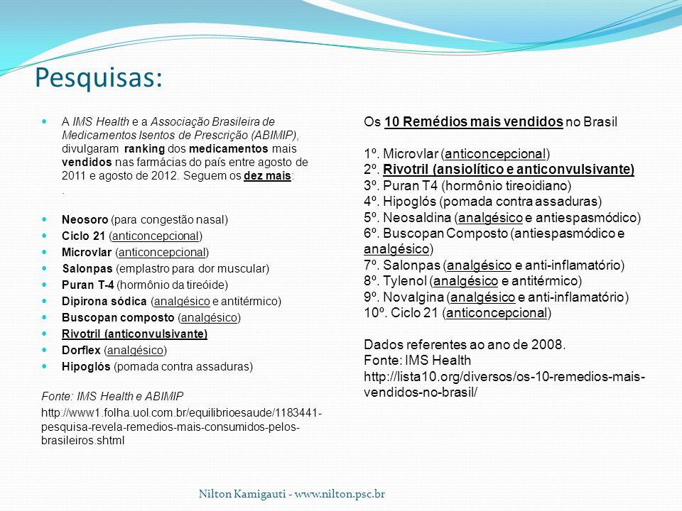 Pesquisas: Os 10 Remédios mais vendidos no Brasil