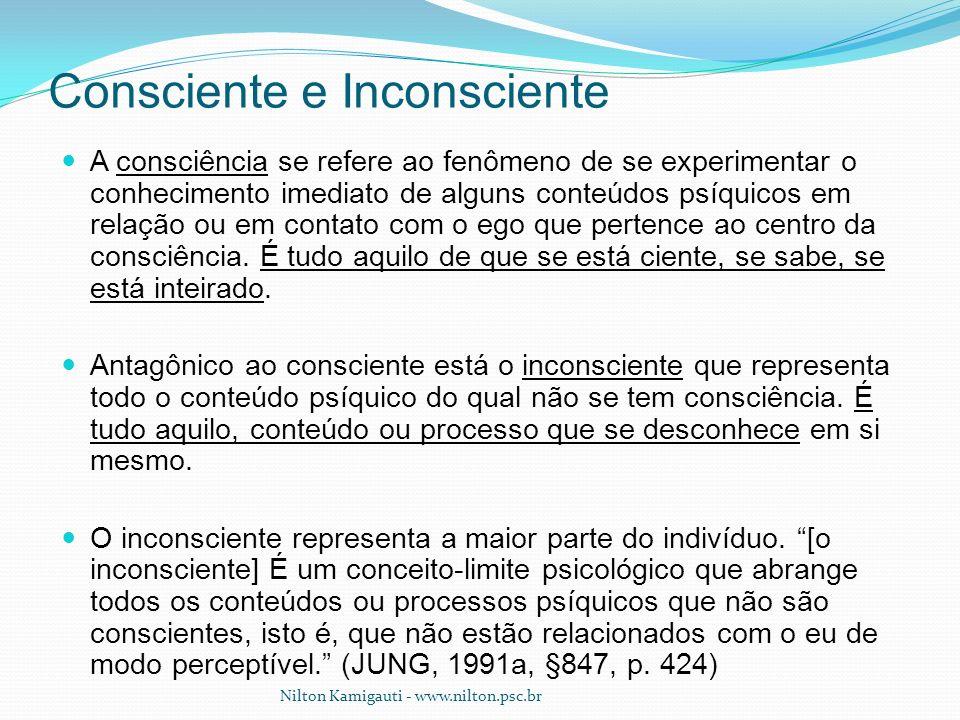 Consciente e Inconsciente