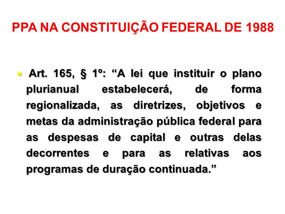 PPA NA CONSTITUIÇÃO FEDERAL DE 1988