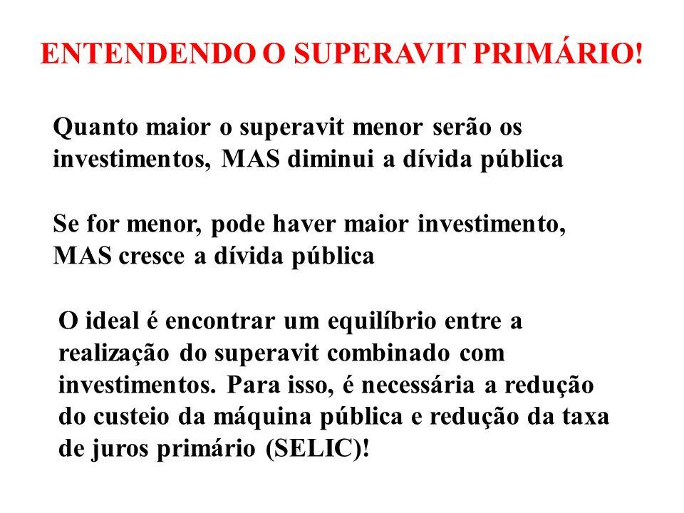 ENTENDENDO O SUPERAVIT PRIMÁRIO!