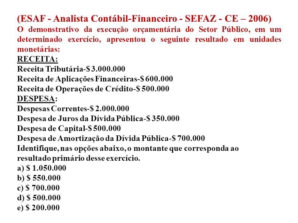 (ESAF - Analista Contábil-Financeiro - SEFAZ - CE – 2006)