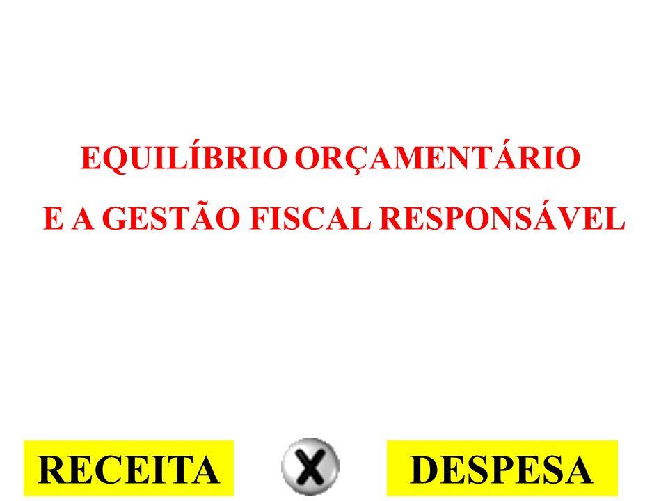 EQUILÍBRIO ORÇAMENTÁRIO E A GESTÃO FISCAL RESPONSÁVEL