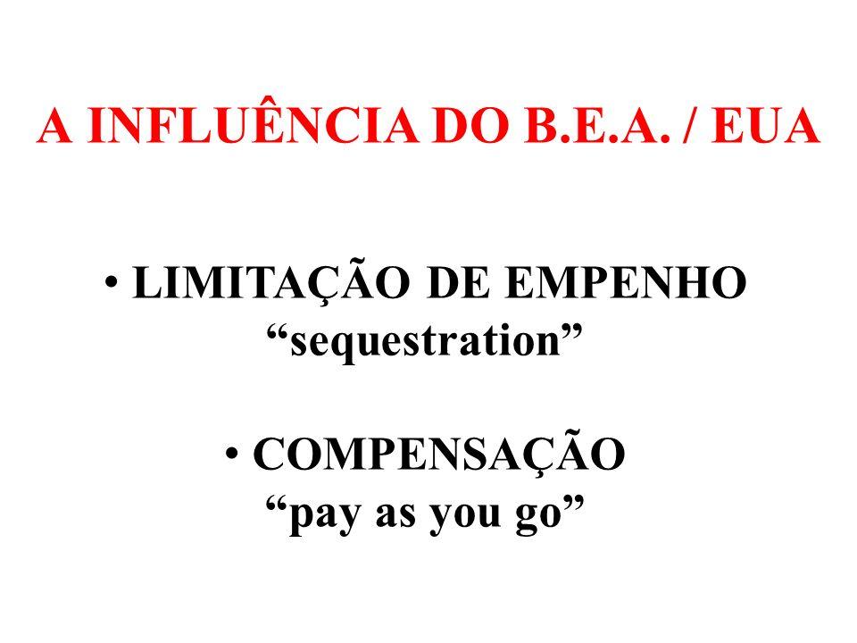 A INFLUÊNCIA DO B.E.A. / EUA