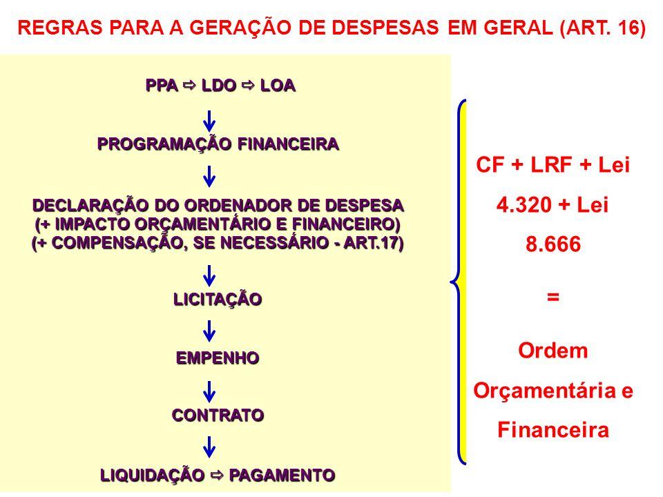 CF + LRF + Lei 4.320 + Lei 8.666 = Ordem Orçamentária e Financeira