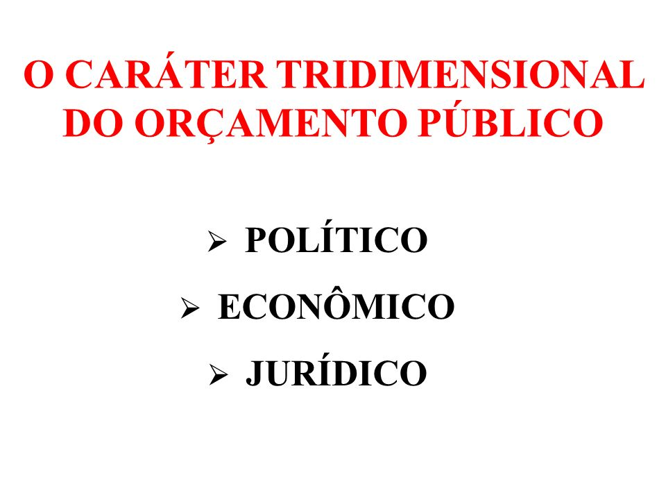 O CARÁTER TRIDIMENSIONAL DO ORÇAMENTO PÚBLICO