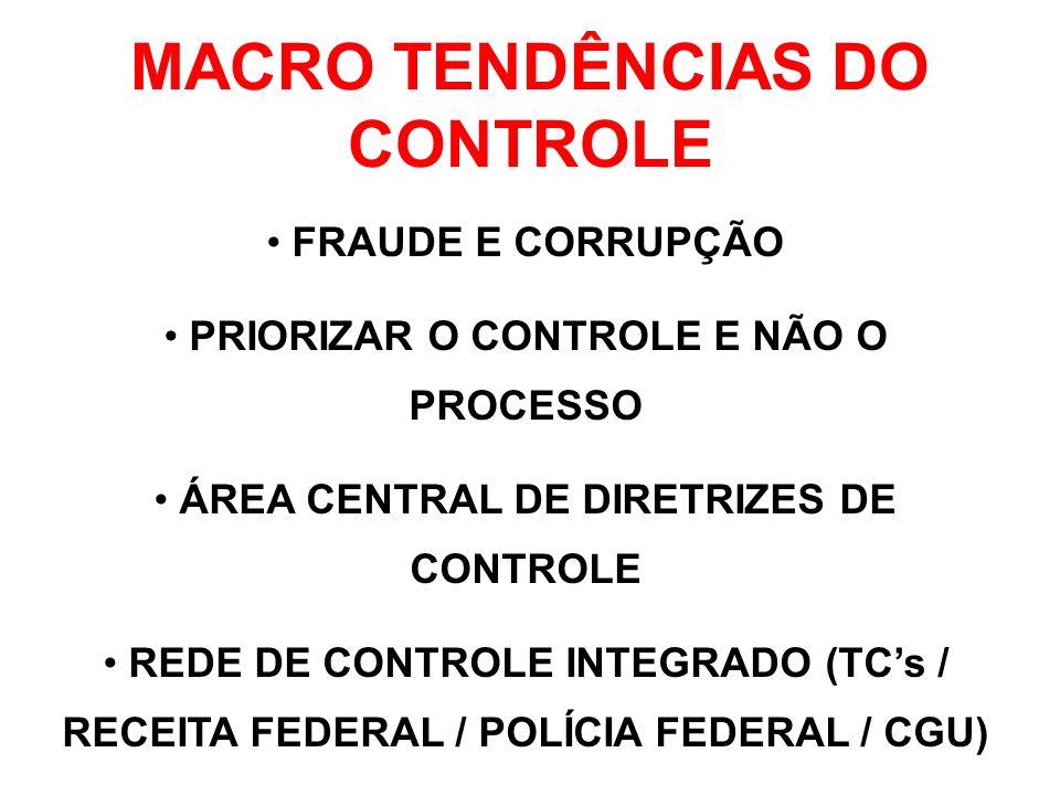 MACRO TENDÊNCIAS DO CONTROLE