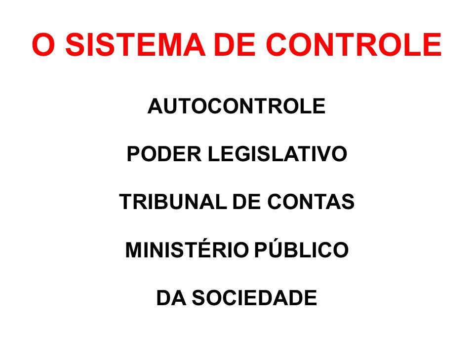 O SISTEMA DE CONTROLE AUTOCONTROLE PODER LEGISLATIVO