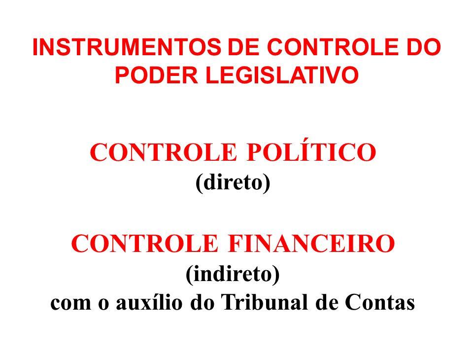 CONTROLE LEGISLATIVO, ORÇAMENTO PÚBLICO E RESPONSABILIDADE FISCAL