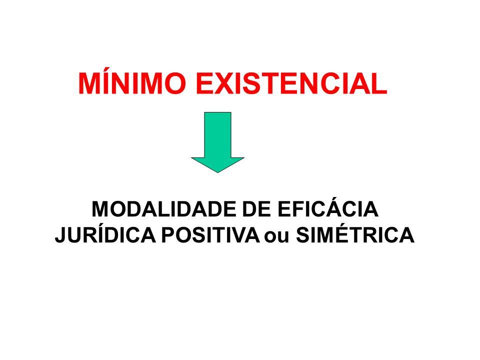 MODALIDADE DE EFICÁCIA JURÍDICA POSITIVA ou SIMÉTRICA