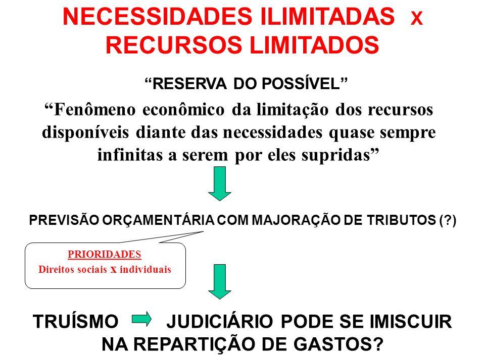 NECESSIDADES ILIMITADAS X RECURSOS LIMITADOS