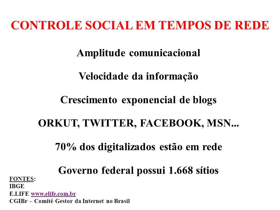 CONTROLE SOCIAL EM TEMPOS DE REDE