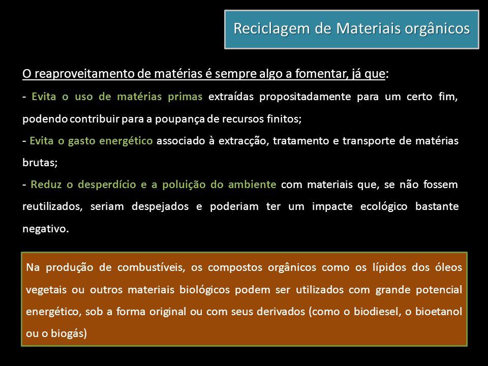 Reciclagem de Materiais orgânicos