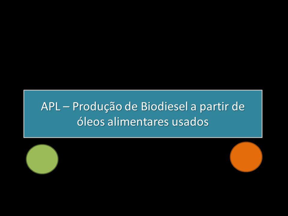 APL – Produção de Biodiesel a partir de óleos alimentares usados