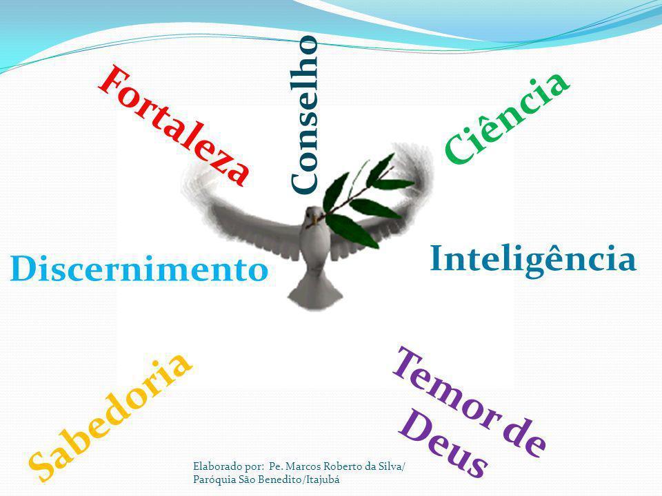 Ciência Fortaleza Temor de Deus