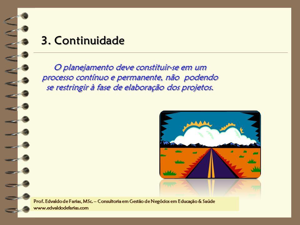 3. Continuidade O planejamento deve constituir-se em um processo contínuo e permanente, não podendo se restringir à fase de elaboração dos projetos.